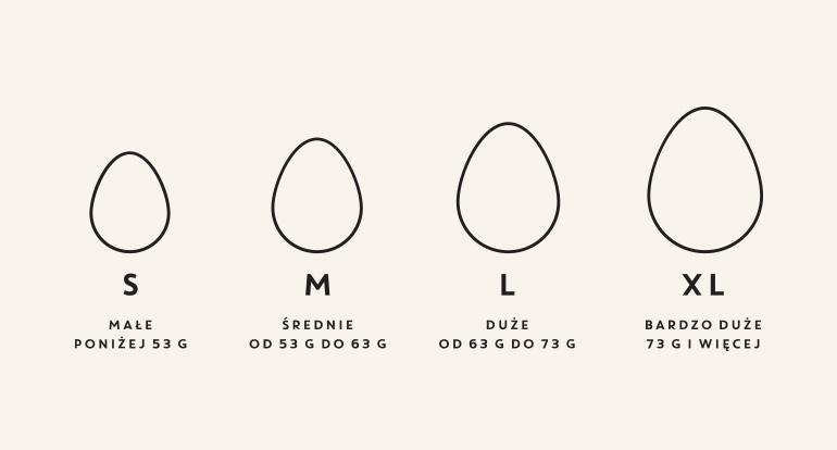 rozmiary jaj: S M L iXL